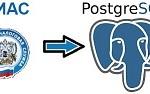 FIAS_PostgreSQL_50