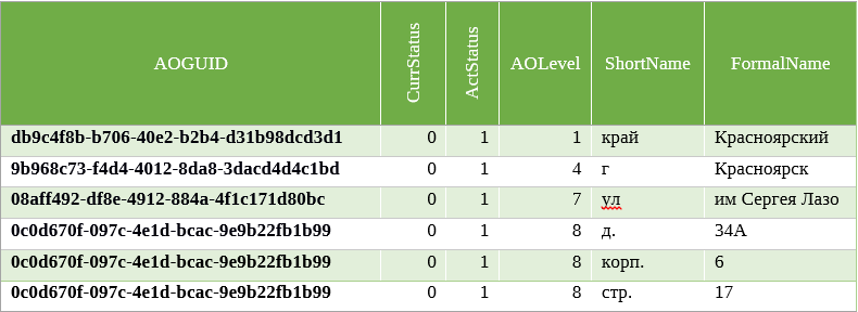 Table4_h