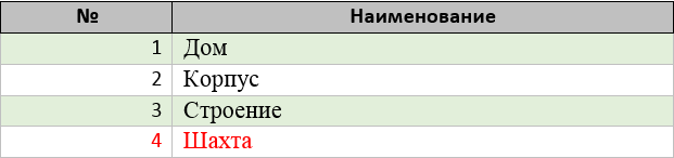 Table0008_2
