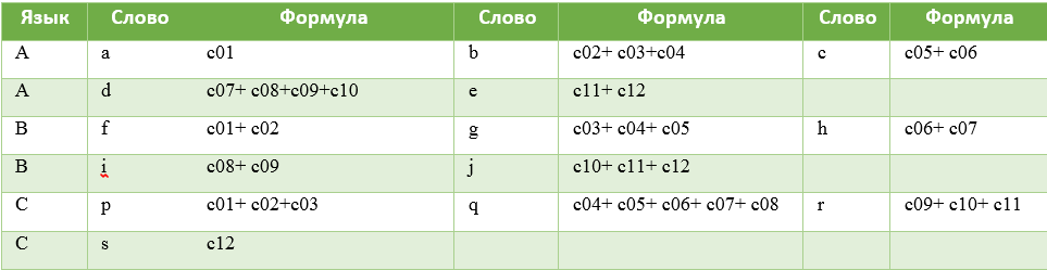 classifiers matching