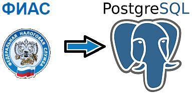 FIAS_PostgreSQL