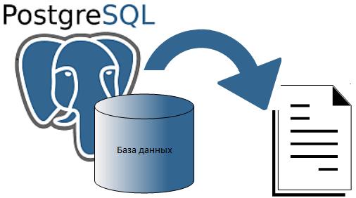 PostgreSQL_intoDOC