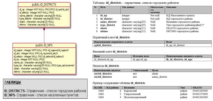 Certificate_ PlantUML_Text