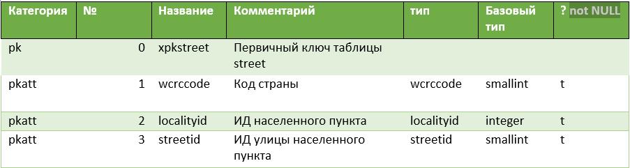 SELECT_PK_CF_results