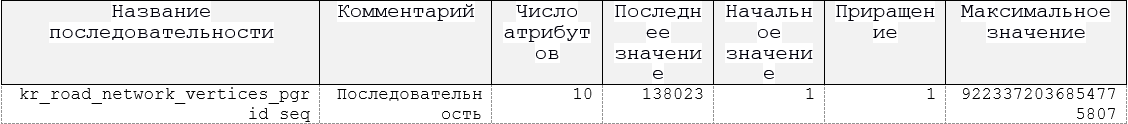 table_of_seq_record
